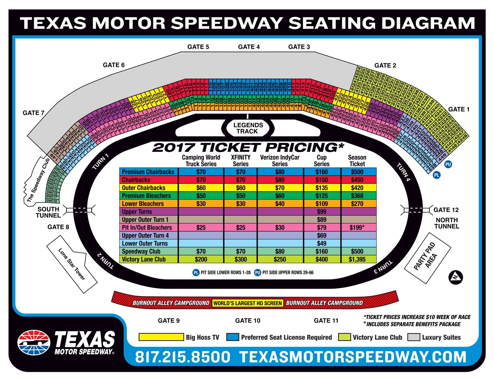 Texas Motor Speedway Seating Chart with Seat and Row Numbers, party pad area, elevators, club, entry gates, suites, rest rooms, start-finish line, towers, etc.
